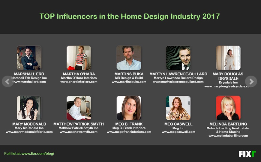 fixr top influencers in home design